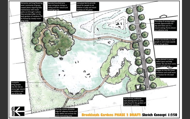 conceptual sketch for Brooklands Gardens